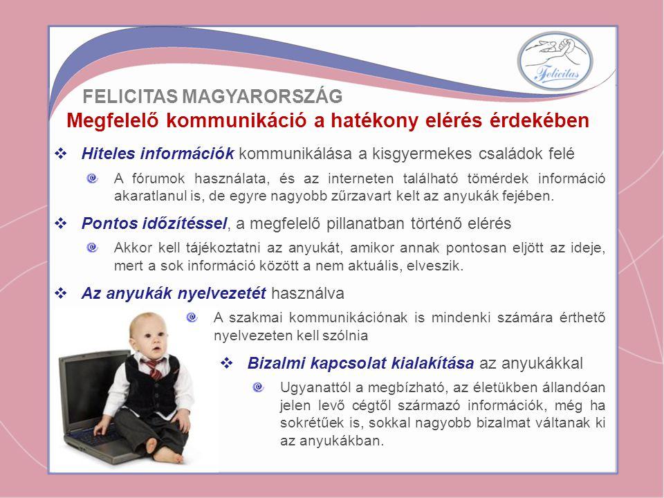 FELICITAS MAGYARORSZÁG Megfelelő kommunikáció a hatékony elérés érdekében  Hiteles információk kommunikálása a kisgyermekes családok felé A fórumok h