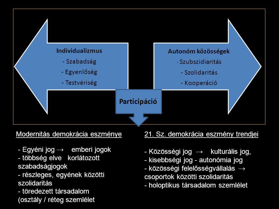 Participáció fogalma • Általános értelmezés: – azon megoldások összessége, amelyek az állampolgárok számára lehetőséget biztosít a döntéshozatalban való részvételre (közvetett vagy közvetlen módon) • Napjainkban: – az állampolgárok aktív bevonása a döntéshozatalba és a döntések végrehajtásába (ld.