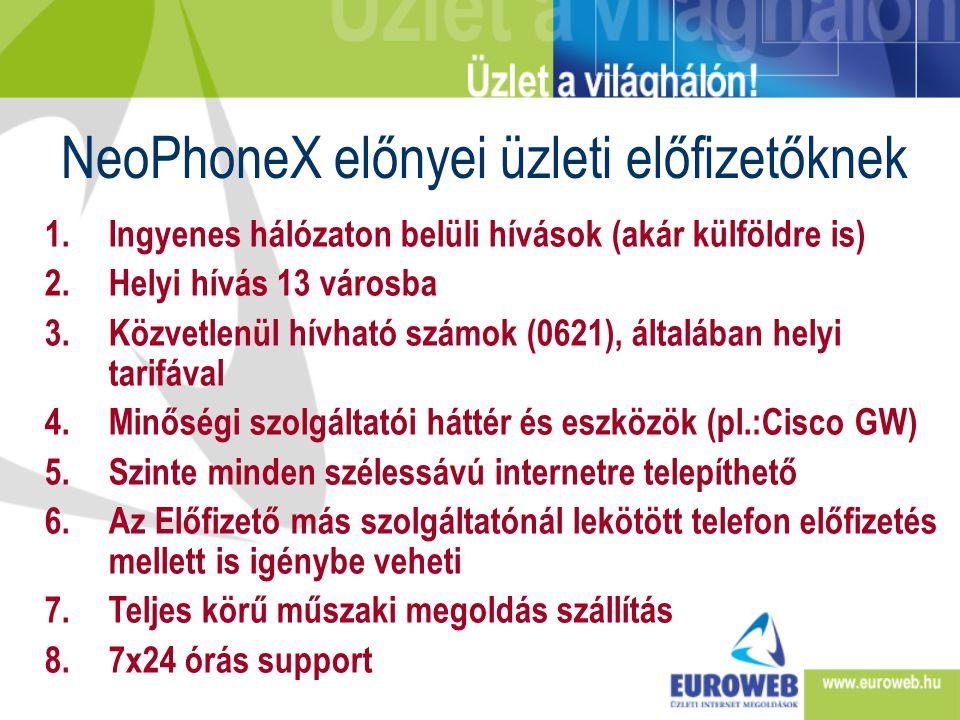 NeoPhoneX előnyei üzleti előfizetőknek 1.Ingyenes hálózaton belüli hívások (akár külföldre is) 2.Helyi hívás 13 városba 3.Közvetlenül hívható számok (