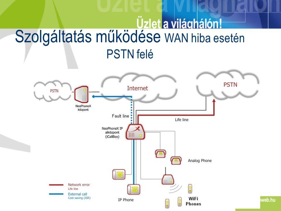 Az IP alközpont fontosabb funkciói Alapfunkciók : •támogatott protokollok: SIP, IAX •portok: 2 Ethernet, 1 konzol •webes konfigurációs felület •távmenedzsment •hívás átirányítás •hívás átadás •közvetlen beválasztás •üzenetrögzítés (Voicemail) •Music on Hold (MoH) •CDR (hívás rekord online) •hálózat (router QoS-sel, tűzfal, port forward) Opciók : •támogatott protokollok: SIP, IAX •portok: 2 Ethernet, 1 konzol •IVR (inteligens hangvezérlés) •LCR (least cost routing) •ISDN kártyák •időzítés (éjszakai, nappali üzemmód) •Virtuális mellék •Hangrögzítés •Telesales és Support modulok •Predictive vagy Power Dialer •Bérelszámolás modul •Kérdőív kitöltő modul