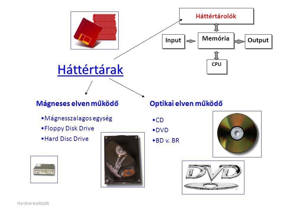 Hardvereszközök CPU Memória Input Háttértárolók Output Háttértárak Mágneses elven működő Optikai elven működő •Mágnesszalagos egység •Floppy Disk Drive •Hard Disc Drive •CD •DVD •BD v.