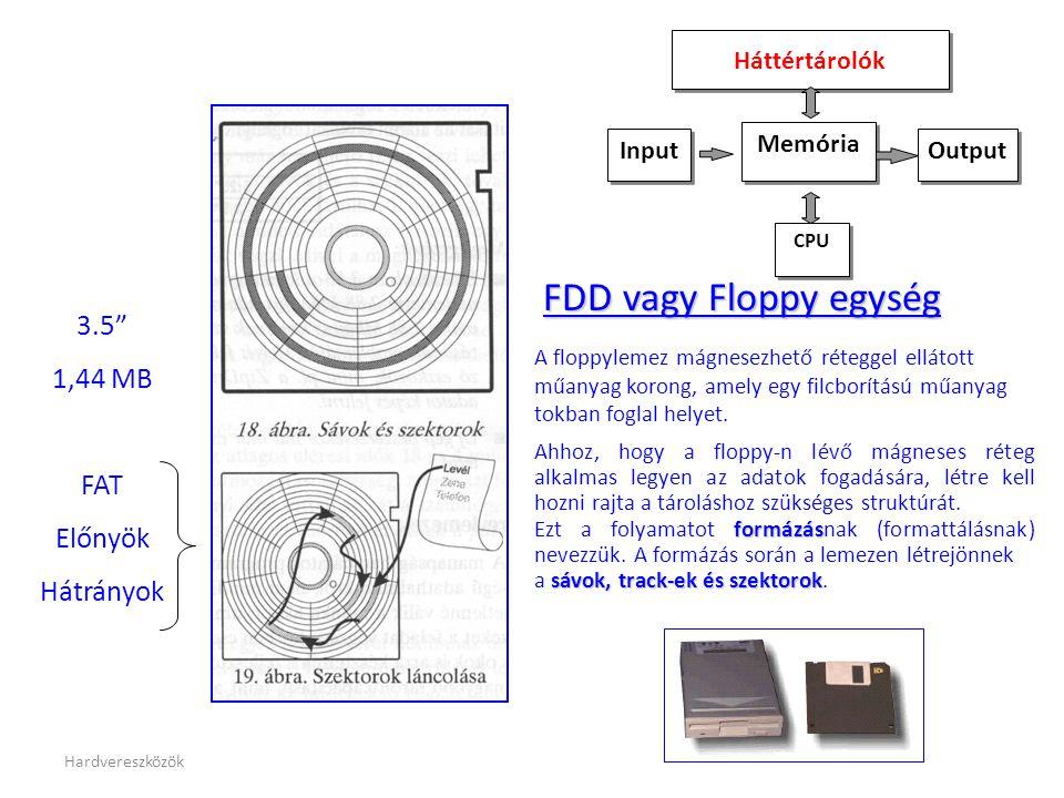 Hardvereszközök FDD vagy Floppy egység A floppylemez mágnesezhető réteggel ellátott műanyag korong, amely egy filcborítású műanyag tokban foglal helyet.