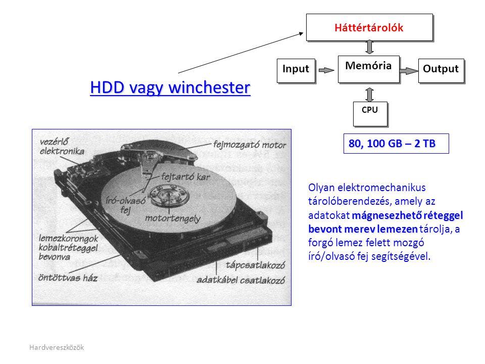 Hardvereszközök HDD vagy winchester mágnesezhető réteggel bevont merev lemezen Olyan elektromechanikus tárolóberendezés, amely az adatokat mágnesezhető réteggel bevont merev lemezen tárolja, a forgó lemez felett mozgó író/olvasó fej segítségével.