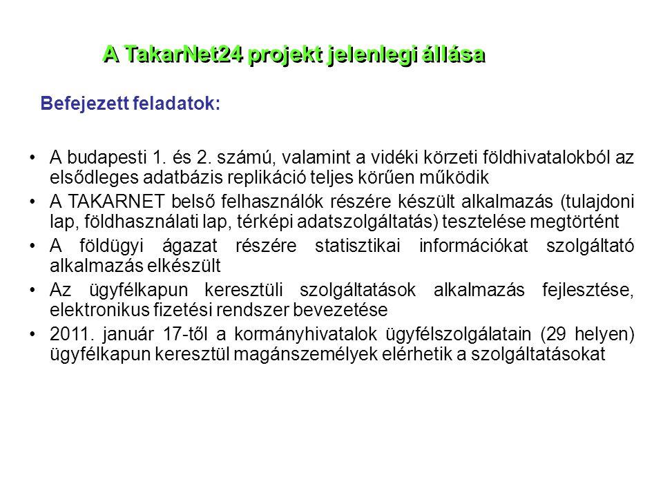 A TakarNet24 projekt jelenlegi állása •A budapesti 1. és 2. számú, valamint a vidéki körzeti földhivatalokból az elsődleges adatbázis replikáció telje