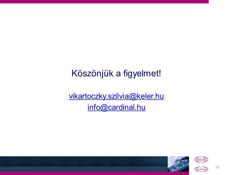 18 Köszönjük a figyelmet! vikartoczky.szilvia@keler.hu info@cardinal.hu