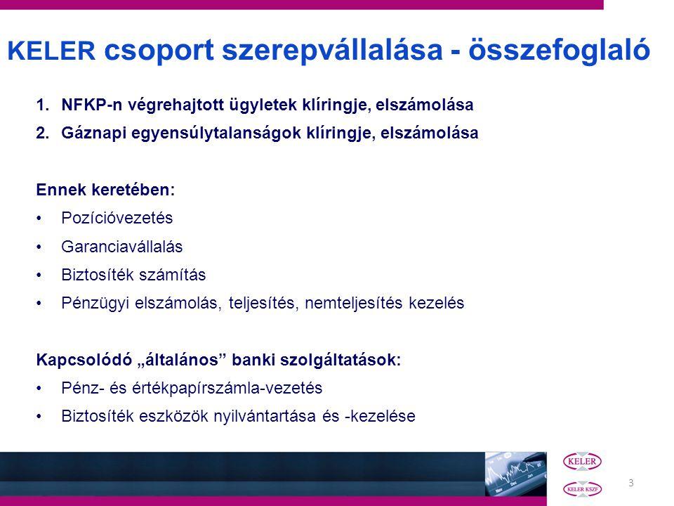 3 KELER csoport szerepvállalása - összefoglaló 1.NFKP-n végrehajtott ügyletek klíringje, elszámolása 2.Gáznapi egyensúlytalanságok klíringje, elszámol