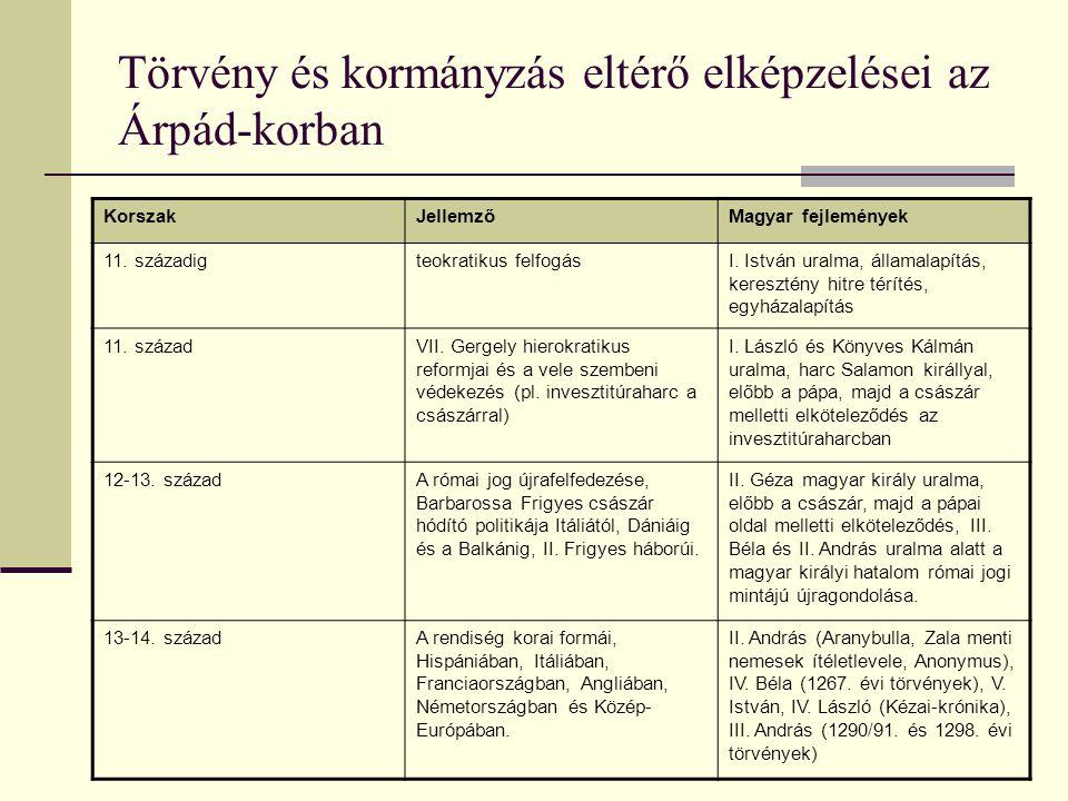 Törvény és kormányzás eltérő elképzelései az Árpád-korban KorszakJellemzőMagyar fejlemények 11. századigteokratikus felfogásI. István uralma, államala