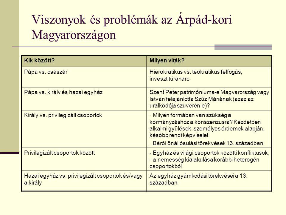 Viszonyok és problémák az Árpád-kori Magyarországon Kik között?Milyen viták? Pápa vs. császárHierokratikus vs. teokratikus felfogás, invesztitúraharc