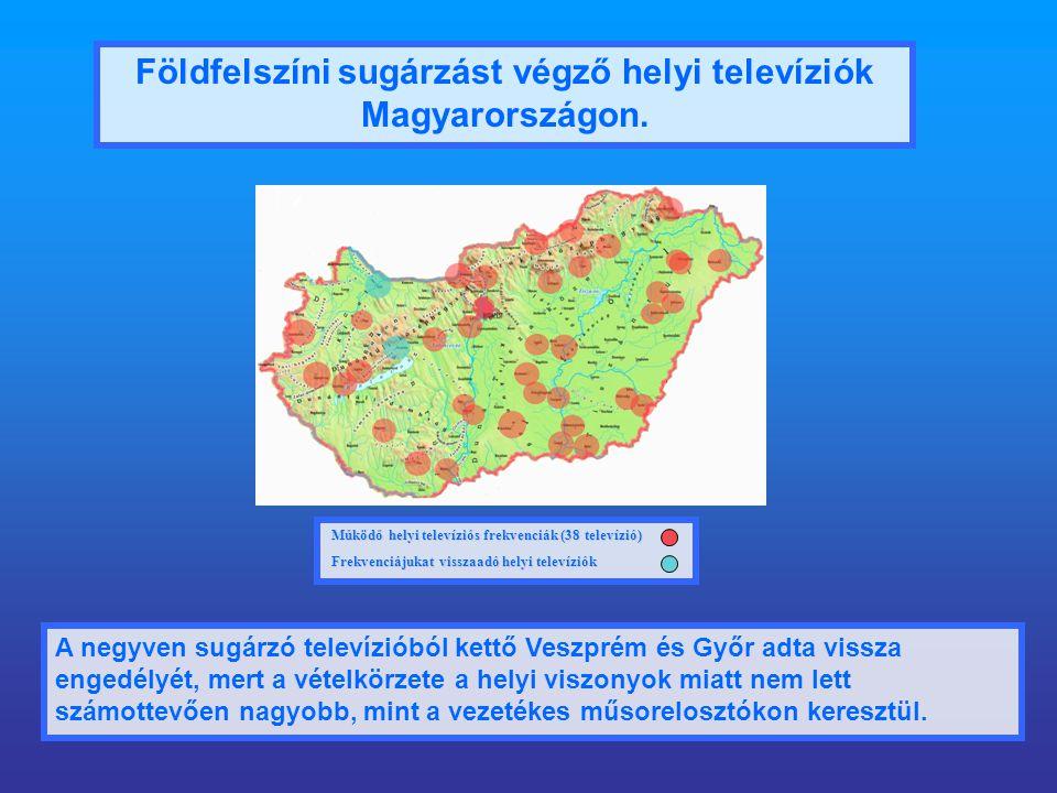Földfelszíni sugárzást végző helyi televíziók Magyarországon.