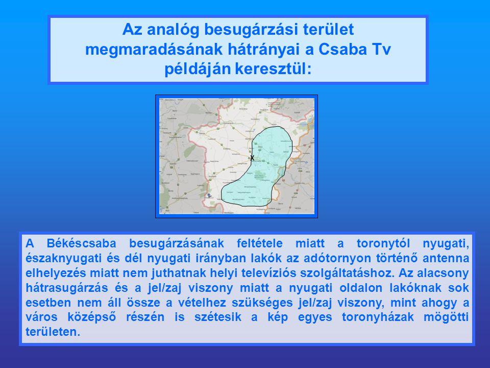 Az analóg besugárzási terület megmaradásának hátrányai a Csaba Tv példáján keresztül: A Békéscsaba besugárzásának feltétele miatt a toronytól nyugati, északnyugati és dél nyugati irányban lakók az adótornyon történő antenna elhelyezés miatt nem juthatnak helyi televíziós szolgáltatáshoz.