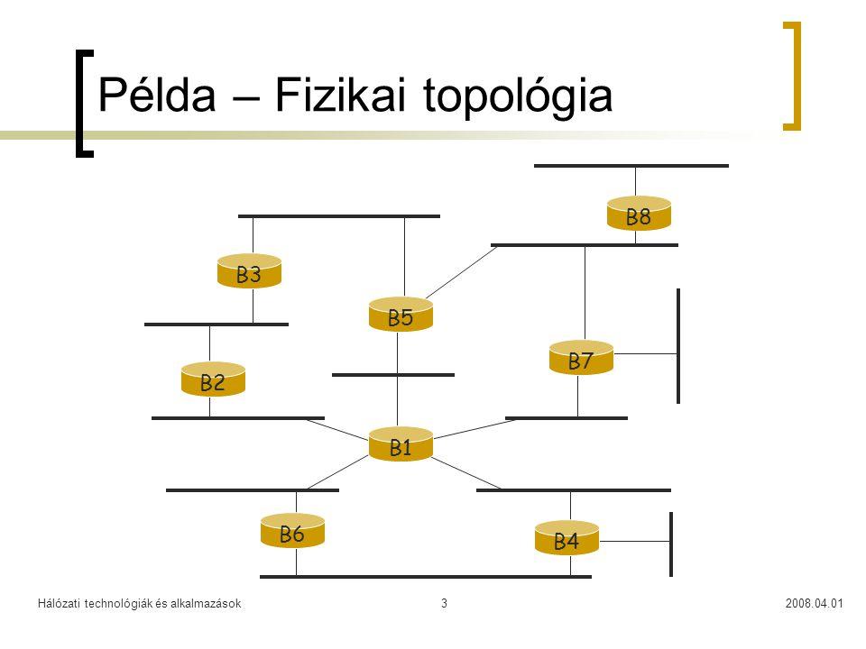 Hálózati technológiák és alkalmazások2008.04.013 Példa – Fizikai topológia B3 B5 B7 B2 B1 B6 B4 B8