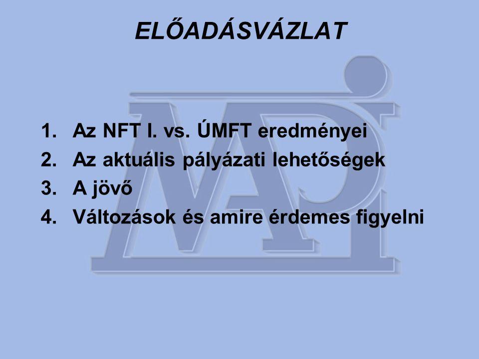 ELŐADÁSVÁZLAT 1.Az NFT I. vs. ÚMFT eredményei 2.Az aktuális pályázati lehetőségek 3.A jövő 4.Változások és amire érdemes figyelni