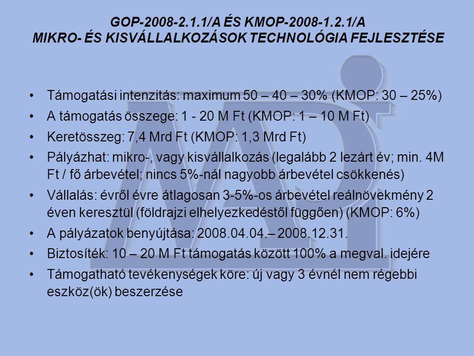 GOP-2008-2.1.1/A ÉS KMOP-2008-1.2.1/A MIKRO- ÉS KISVÁLLALKOZÁSOK TECHNOLÓGIA FEJLESZTÉSE •Támogatási intenzitás: maximum 50 – 40 – 30% (KMOP: 30 – 25%) •A támogatás összege: 1 - 20 M Ft (KMOP: 1 – 10 M Ft) •Keretösszeg: 7,4 Mrd Ft (KMOP: 1,3 Mrd Ft) •Pályázhat: mikro-, vagy kisvállalkozás (legalább 2 lezárt év; min.