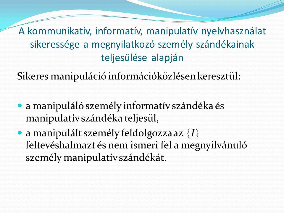 A kommunikatív, informatív, manipulatív nyelvhasználat sikeressége a megnyilatkozó személy szándékainak teljesülése alapján Sikeres manipuláció inform