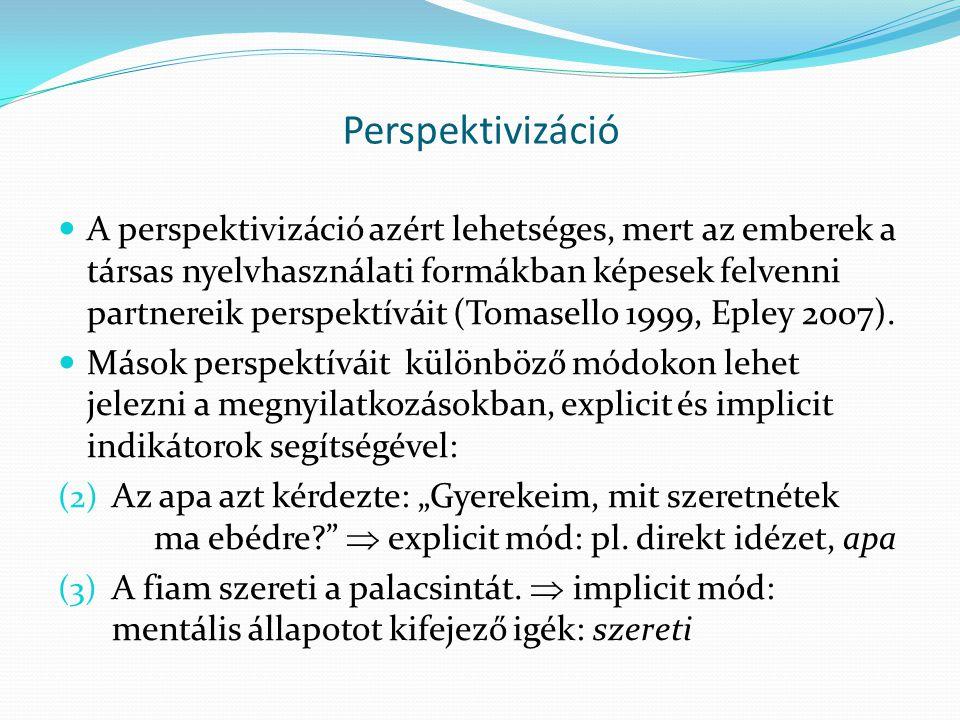 Perspektivizáció  A perspektivizáció azért lehetséges, mert az emberek a társas nyelvhasználati formákban képesek felvenni partnereik perspektíváit (Tomasello 1999, Epley 2007).
