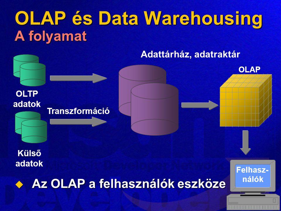OLAP és Data Warehousing A folyamat  Az OLAP a felhasználók eszköze OLTP adatok Külső adatok Transzformáció Adattárház, adatraktár OLAP Felhasz- náló