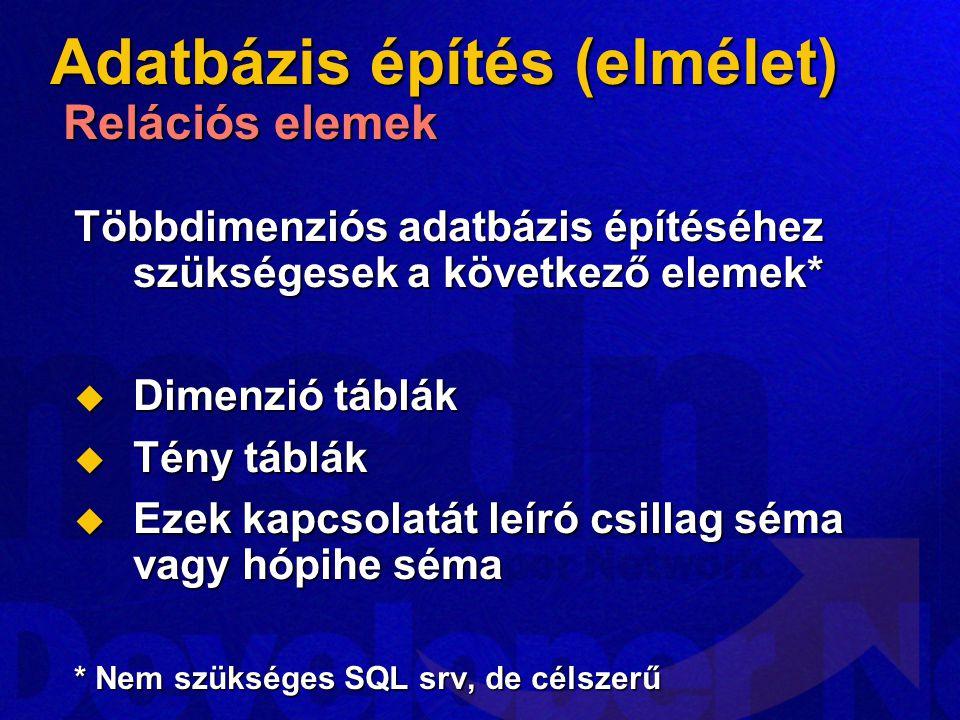 Adatbázis építés (elmélet) Relációs elemek Többdimenziós adatbázis építéséhez szükségesek a következő elemek*  Dimenzió táblák  Tény táblák  Ezek kapcsolatát leíró csillag séma vagy hópihe séma * Nem szükséges SQL srv, de célszerű