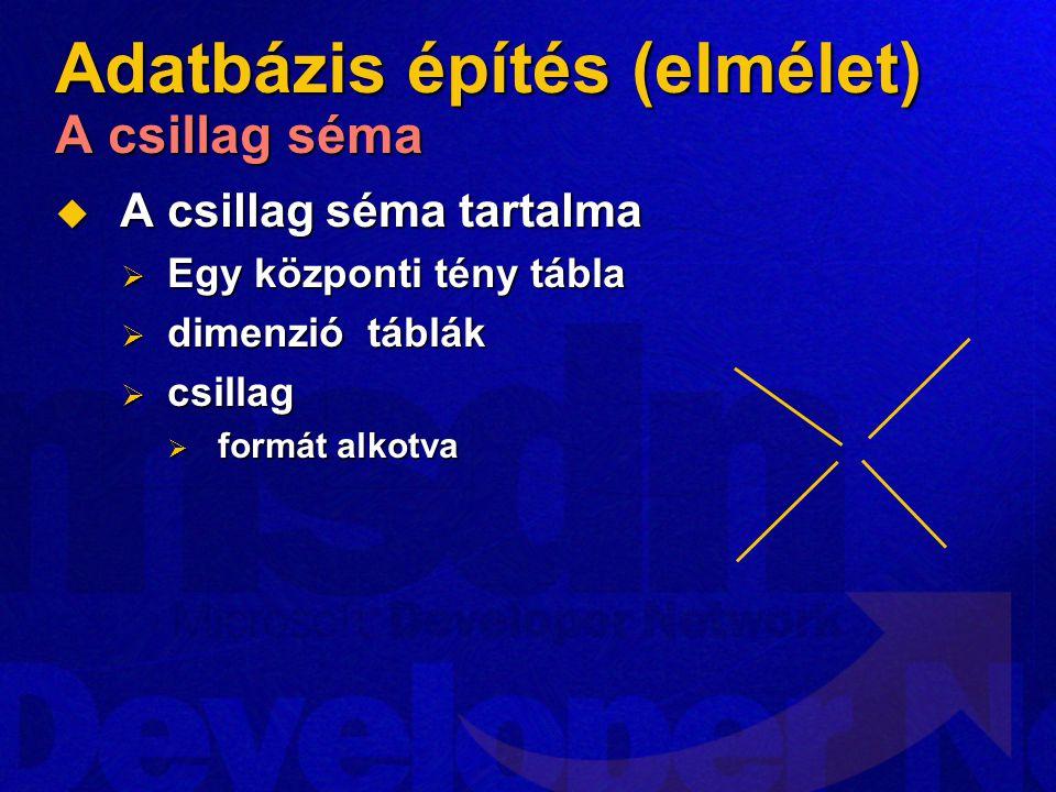Adatbázis építés (elmélet) A csillag séma  A csillag séma tartalma  Egy központi tény tábla  dimenzió táblák  csillag  formát alkotva