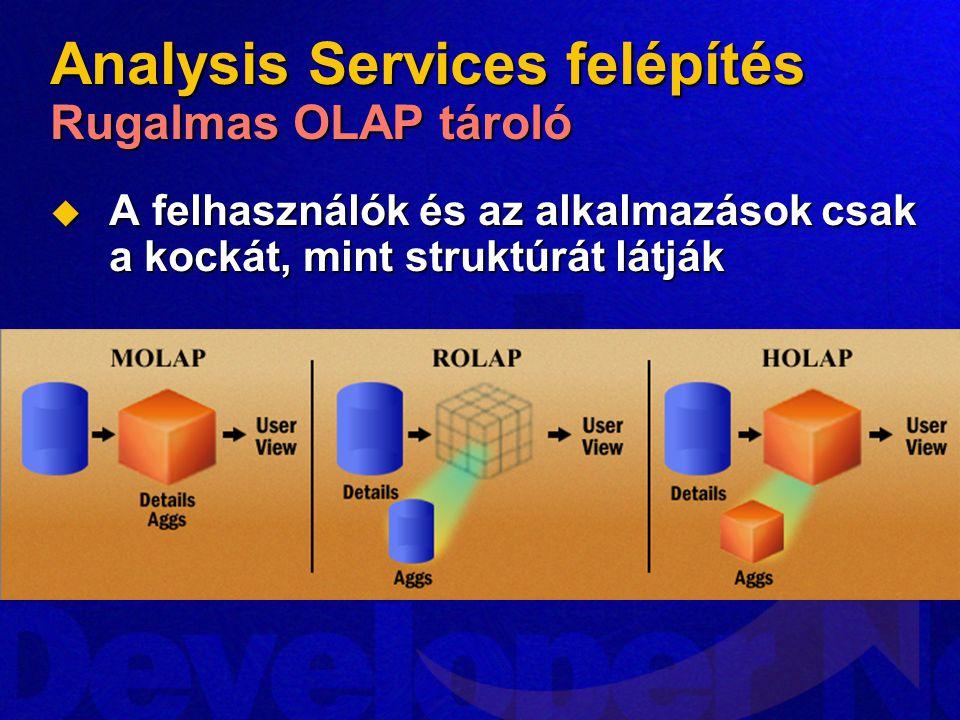 Analysis Services felépítés Rugalmas OLAP tároló  A felhasználók és az alkalmazások csak a kockát, mint struktúrát látják