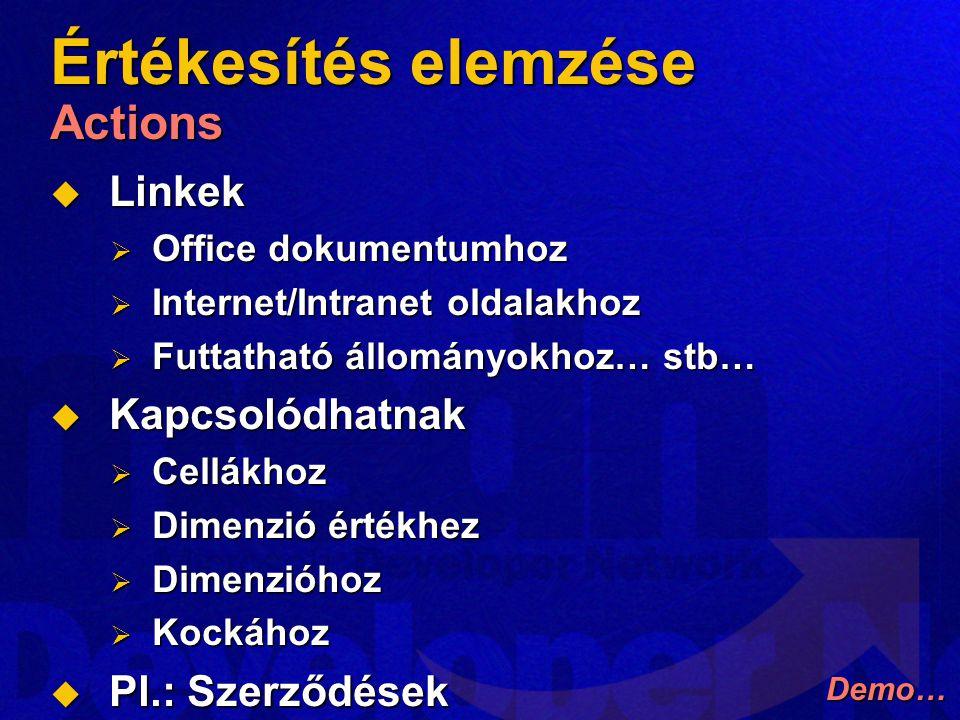 Értékesítés elemzése Actions  Linkek  Office dokumentumhoz  Internet/Intranet oldalakhoz  Futtatható állományokhoz… stb…  Kapcsolódhatnak  Cellákhoz  Dimenzió értékhez  Dimenzióhoz  Kockához  Pl.: Szerződések Demo…