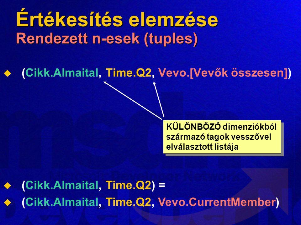 Értékesítés elemzése Rendezett n-esek (tuples)   (Cikk.Almaital, Time.Q2, Vevo.[Vevők összesen]) KÜLÖNBÖZŐ dimenziókból származó tagok vesszővel elválasztott listája   (Cikk.Almaital, Time.Q2) =   (Cikk.Almaital, Time.Q2, Vevo.CurrentMember)