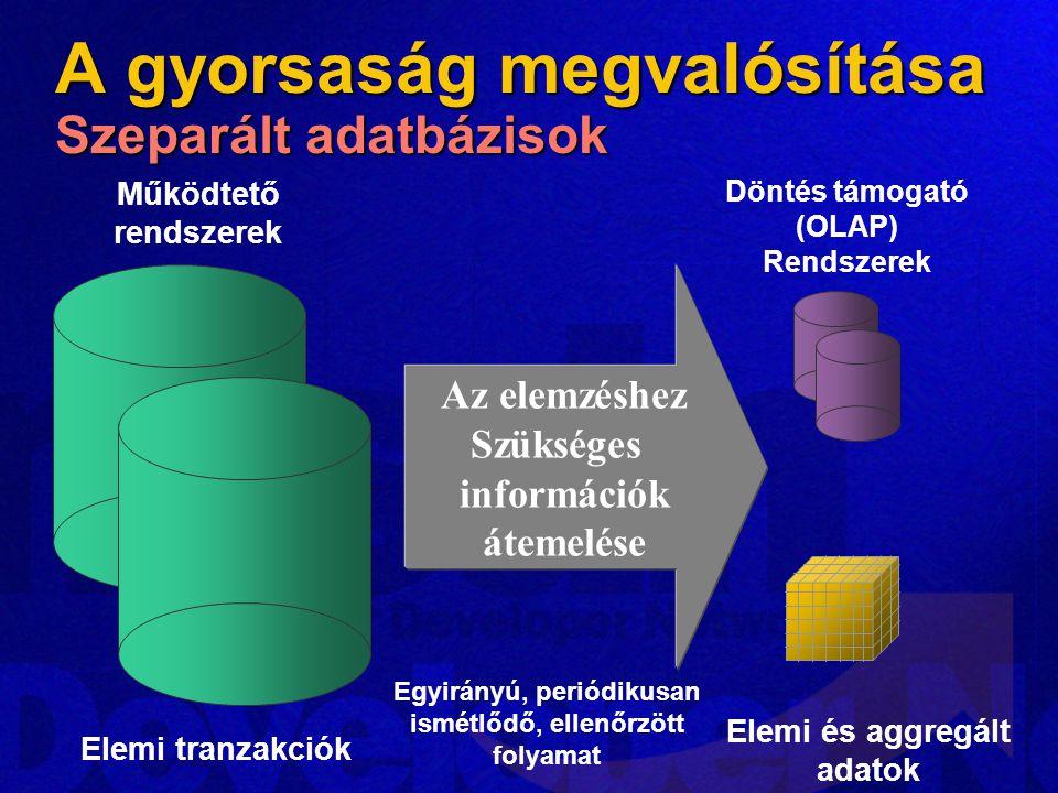 A gyorsaság megvalósítása Szeparált adatbázisok Az elemzéshez Szükséges információk átemelése Elemi tranzakciók Döntés támogató (OLAP) Rendszerek Elemi és aggregált adatok Működtető rendszerek Egyirányú, periódikusan ismétlődő, ellenőrzött folyamat