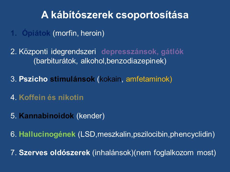 A kábítószerek csoportosítása 1.Ópiátok (morfin, heroin) 2. Központi idegrendszeri depresszánsok, gátlók (barbiturátok, alkohol,benzodiazepinek) 3. Ps