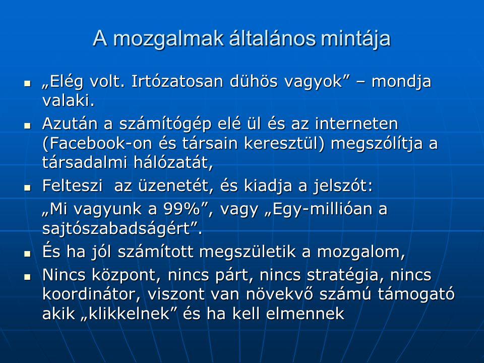 Közösségek rejtett hálózatai J.