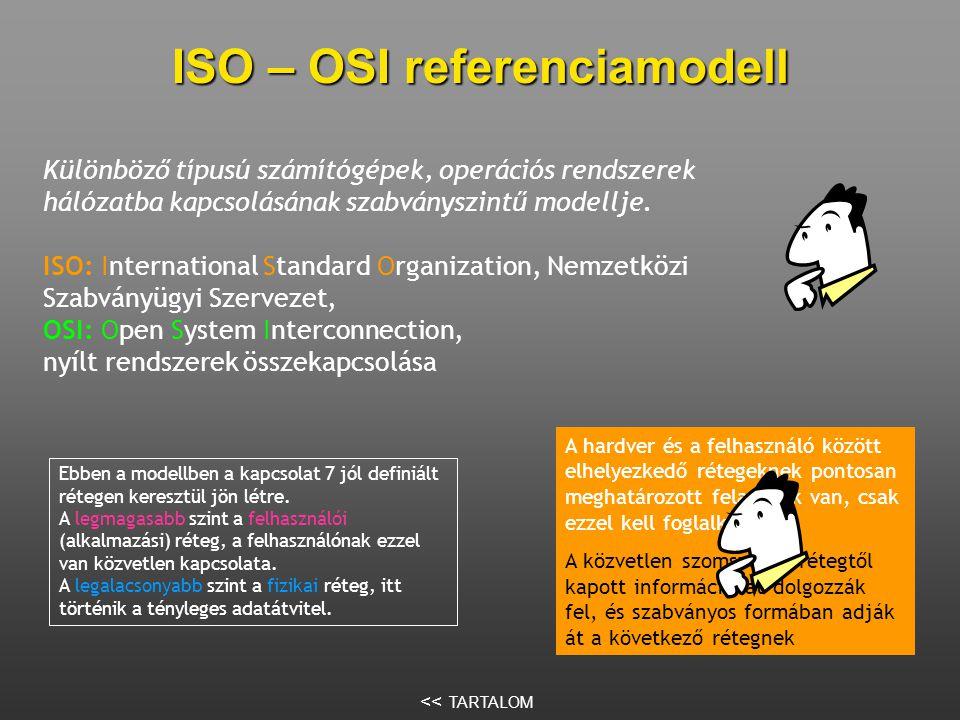 ISO – OSI referenciamodell Különböző típusú számítógépek, operációs rendszerek hálózatba kapcsolásának szabványszintű modellje.
