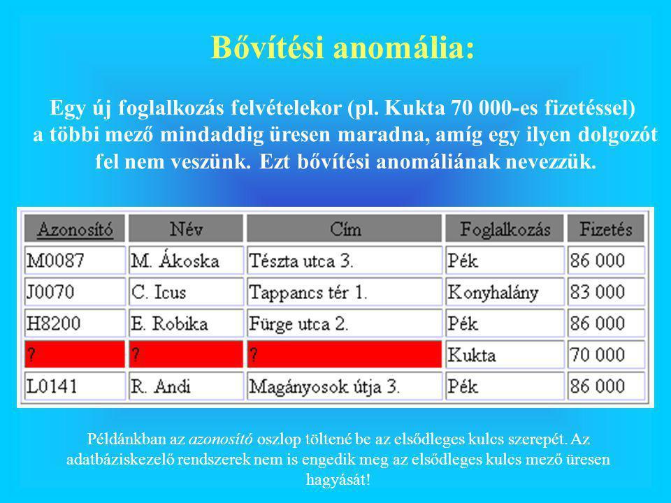 Bővítési anomália: Egy új foglalkozás felvételekor (pl. Kukta 70 000-es fizetéssel) a többi mező mindaddig üresen maradna, amíg egy ilyen dolgozót fel