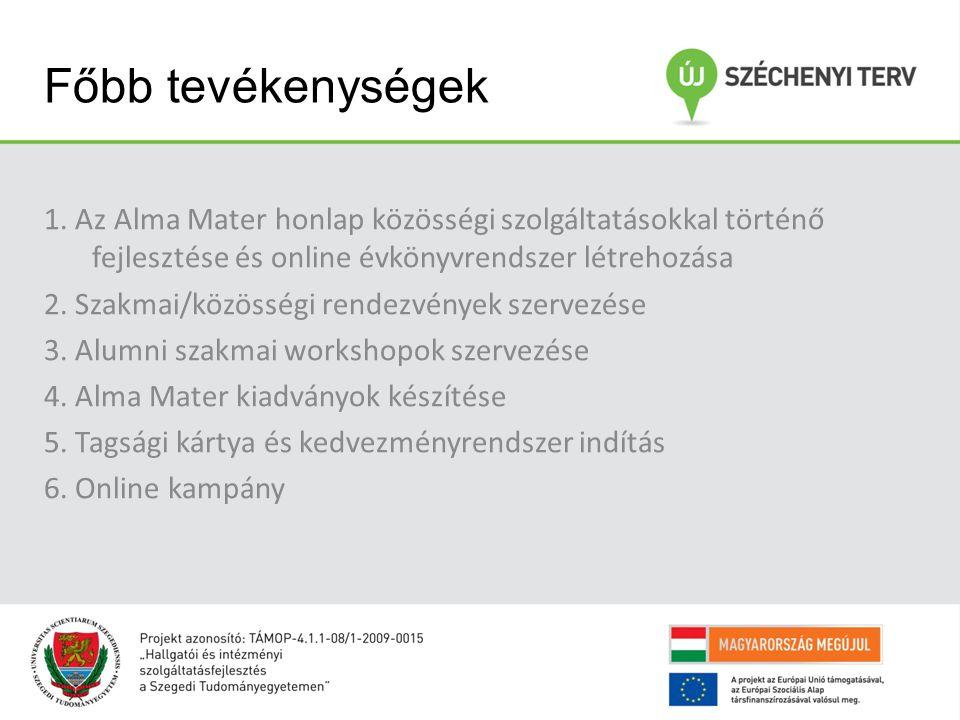 Főbb tevékenységek 1. Az Alma Mater honlap közösségi szolgáltatásokkal történő fejlesztése és online évkönyvrendszer létrehozása 2. Szakmai/közösségi