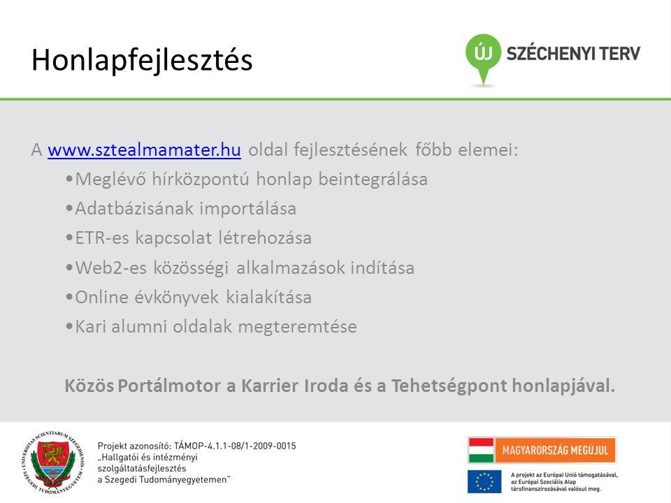 Honlapfejlesztés A www.sztealmamater.hu oldal fejlesztésének főbb elemei:www.sztealmamater.hu •Meglévő hírközpontú honlap beintegrálása •Adatbázisának importálása •ETR-es kapcsolat létrehozása •Web2-es közösségi alkalmazások indítása •Online évkönyvek kialakítása •Kari alumni oldalak megteremtése Közös Portálmotor a Karrier Iroda és a Tehetségpont honlapjával.