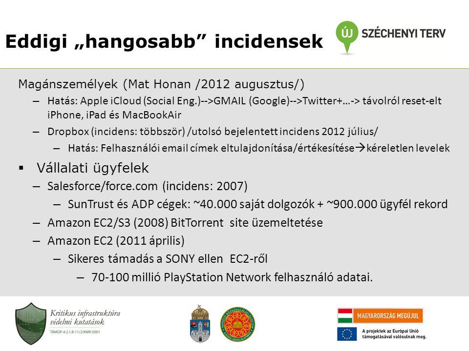 """Eddigi """"hangosabb"""" incidensek Magánszemélyek (Mat Honan /2012 augusztus/) – Hatás: Apple iCloud (Social Eng.)-->GMAIL (Google)-->Twitter+…-> távolról"""