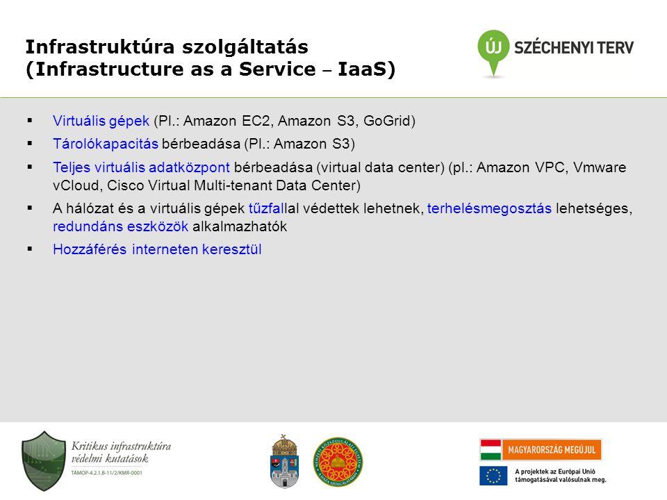 Infrastruktúra szolgáltatás (Infrastructure as a Service ‒ IaaS)  Virtuális gépek (Pl.: Amazon EC2, Amazon S3, GoGrid)  Tárolókapacitás bérbeadása (