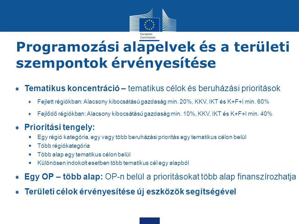 Területi eszközök bemutatása Partnerségi szerződés  CPR 14(1)(a): Európa 2020 stratégiához való hozzájárulás módjának bemutatása, beleértve a gazdasági, társadalmi és szociális kohéziót  CPR 14(2)(a): területfejlesztés integrált megközelítésének bemutatása  (i): különös tekintettel az ITI és CLLD eszközök használatára, valamint azon városi területek beazonosítására, ahol fenntartható városfejlesztést célzó integrált beavatkozások valósulnak meg