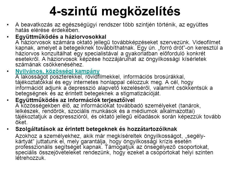4-szintű megközelítés •A beavatkozás az egészségügyi rendszer több szintjén történik, az együttes hatás elérése érdekében. •Együttműködés a háziorvoso