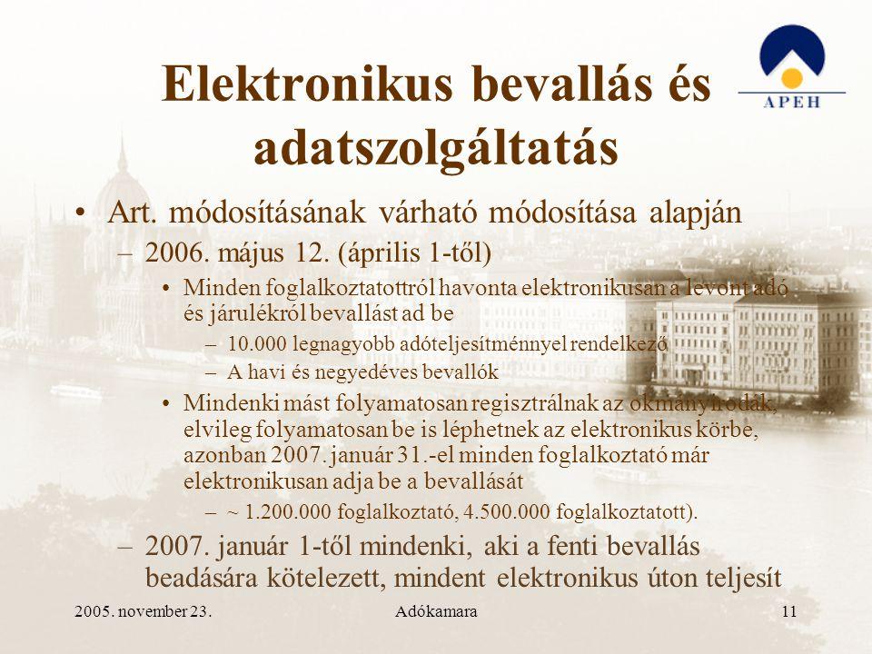 2005. november 23.Adókamara11 Elektronikus bevallás és adatszolgáltatás •Art.