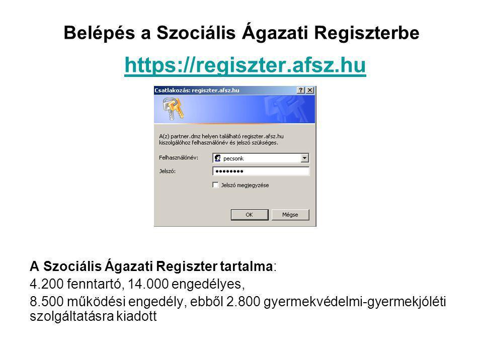 Belépés a Szociális Ágazati Regiszterbe https://regiszter.afsz.hu https://regiszter.afsz.hu A Szociális Ágazati Regiszter tartalma: 4.200 fenntartó, 1