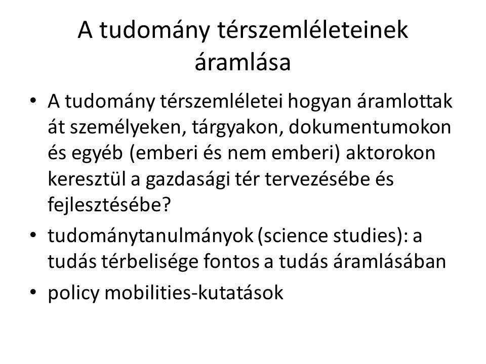 Milyen térszemléletek áramlanak a magyar közegben / a tudományon belül.