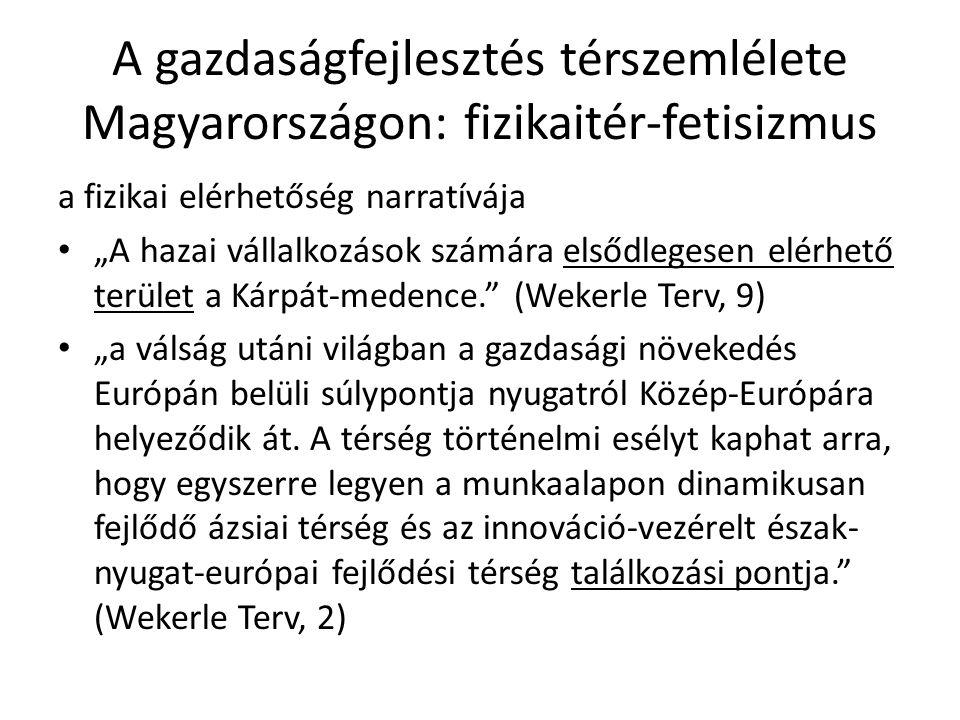"""A gazdaságfejlesztés térszemlélete Magyarországon: fizikaitér-fetisizmus a fizikai elérhetőség narratívája • """"A hazai vállalkozások számára elsődleges"""