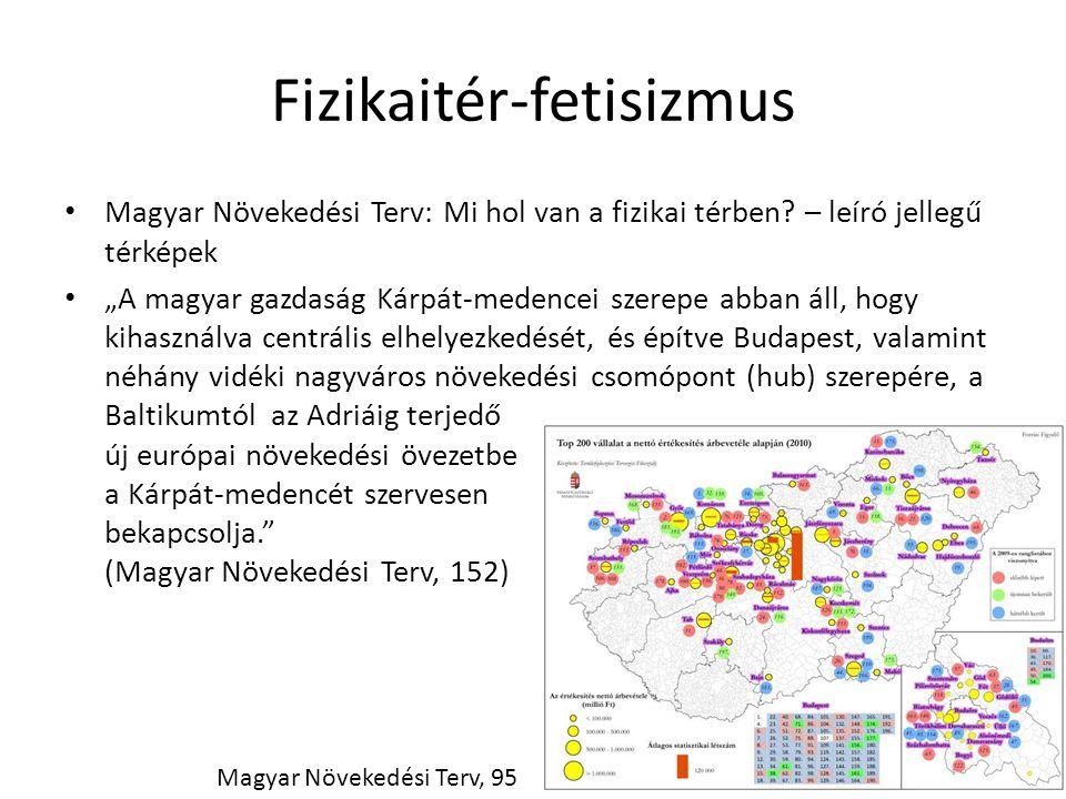 """Fizikaitér-fetisizmus • Magyar Növekedési Terv: Mi hol van a fizikai térben? – leíró jellegű térképek • """"A magyar gazdaság Kárpát-medencei szerepe abb"""