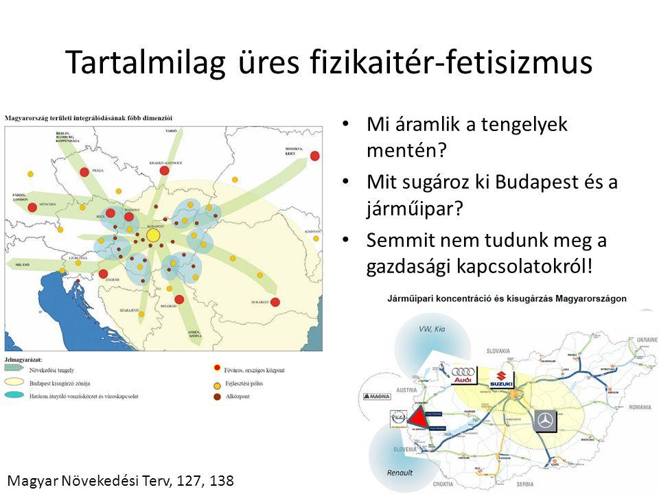 """A glokalizáció folyamata és a térfelfogás • a globalizáció nem egy egyszerű integrációs / homogenizációs folyamat • a helyek (a lokális szint) közvetítik és megváltoztatják a globális folyamatokat, de maguk is újrateremtődnek és átskálázódnak ezen keresztül (Swyngedouw 2004) • MNT: helyi gazdaság = térségek belső erőforrásainak mozgósítása – """"a helyi gazdaságfejlesztésnek van egy földrajzi kerete, egy térbeli határa (…) a 40 km-es körzetben történő termelési és fogyasztási rendszerek működnek leghatékonyabban (Magyar Növekedési Terv, 146) – a duális gazdaság narratívájának megerősítése – logikai hiba: Mi a helyzet, ha belső erőforrások mozgósításával globális piacokat célzunk meg?"""