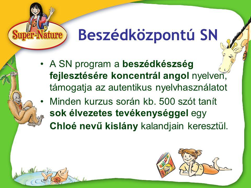 Beszédközpontú SN •A SN program a beszédkészség fejlesztésére koncentrál angol nyelven, támogatja az autentikus nyelvhasználatot •Minden kurzus során