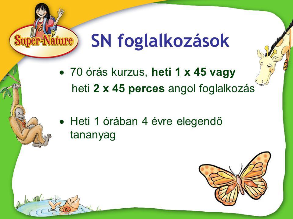 SN tanárképzés •Speciális minden részletre kiterjedő tanárképzés, folyamatos támogatás a tanároknak