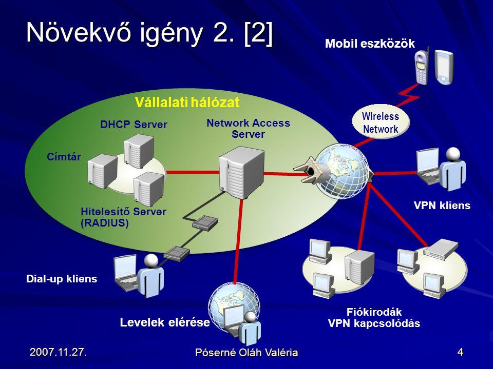 2007.11.27. Póserné Oláh Valéria 4 VPN kliens Network Access Server Hitelesítő Server (RADIUS) DHCP Server Címtár Dial-up kliens Levelek elérése Mobil
