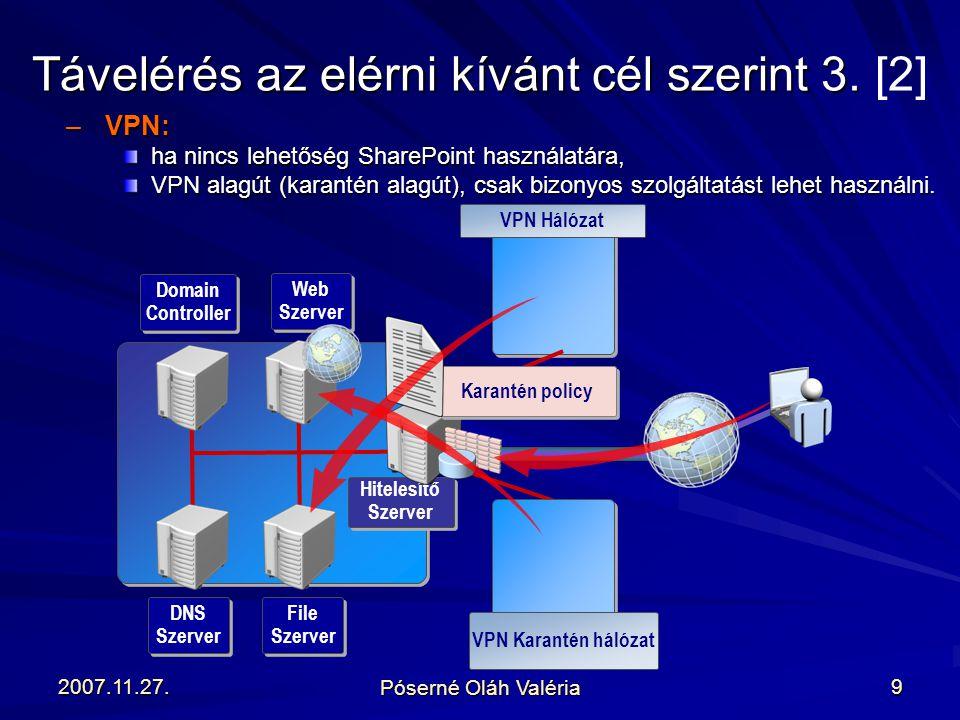2007.11.27. Póserné Oláh Valéria 9 Hitelesítő Szerver DNS Szerver Web Szerver Domain Controller File Szerver VPN Karantén hálózat VPN Hálózat Karantén