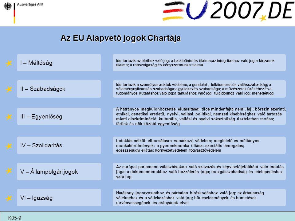 Az EU Alapvető jogok Chartája VI – Igazság V – Állampolgári jogok IV – Szolidaritás III – Egyenlőség II – Szabadságok I – Méltóság Ide tartozik az éle