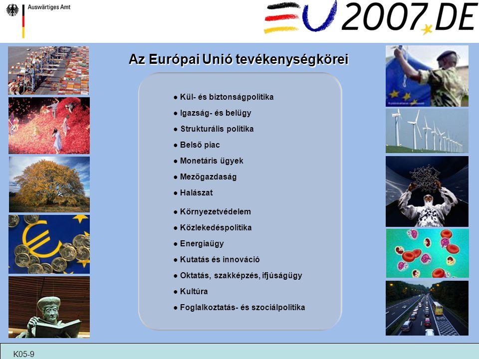 Az Európai Unió tevékenységkörei ● Kül- és biztonságpolitika ● Igazság- és belügy ● Strukturális politika ● Belső piac ● Monetáris ügyek ● Mezőgazdasá