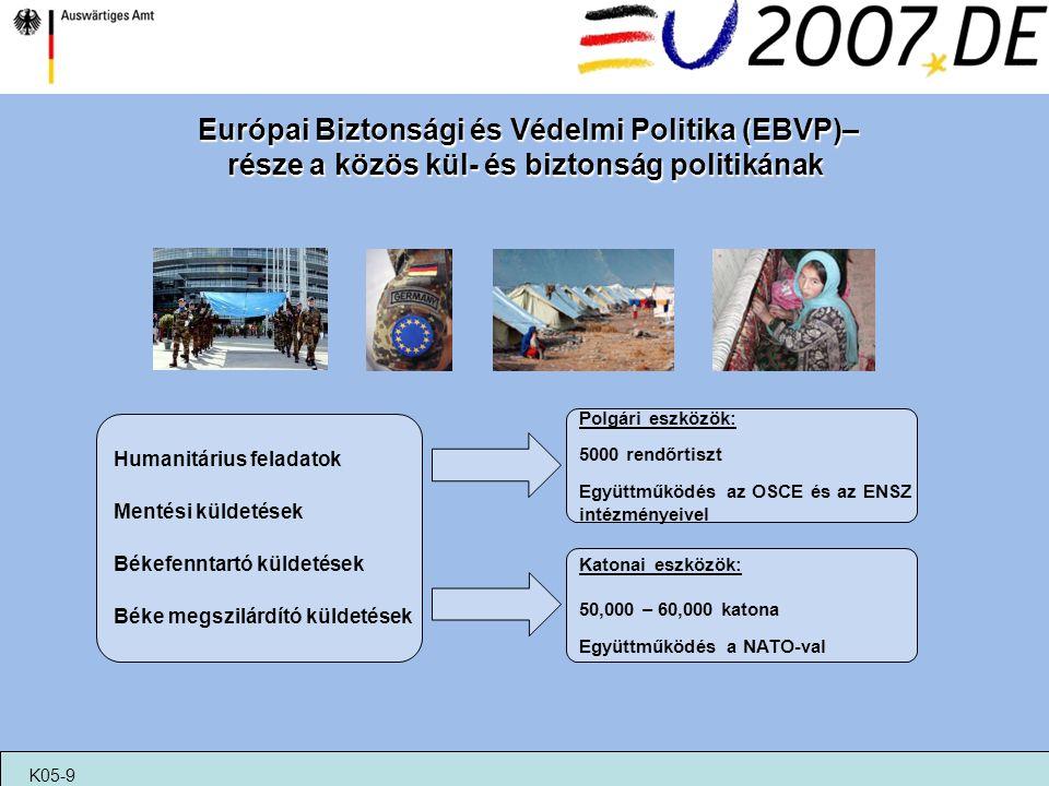 Európai Biztonsági és Védelmi Politika (EBVP)– része a közös kül- és biztonság politikának Humanitárius feladatok Mentési küldetések Békefenntartó kül