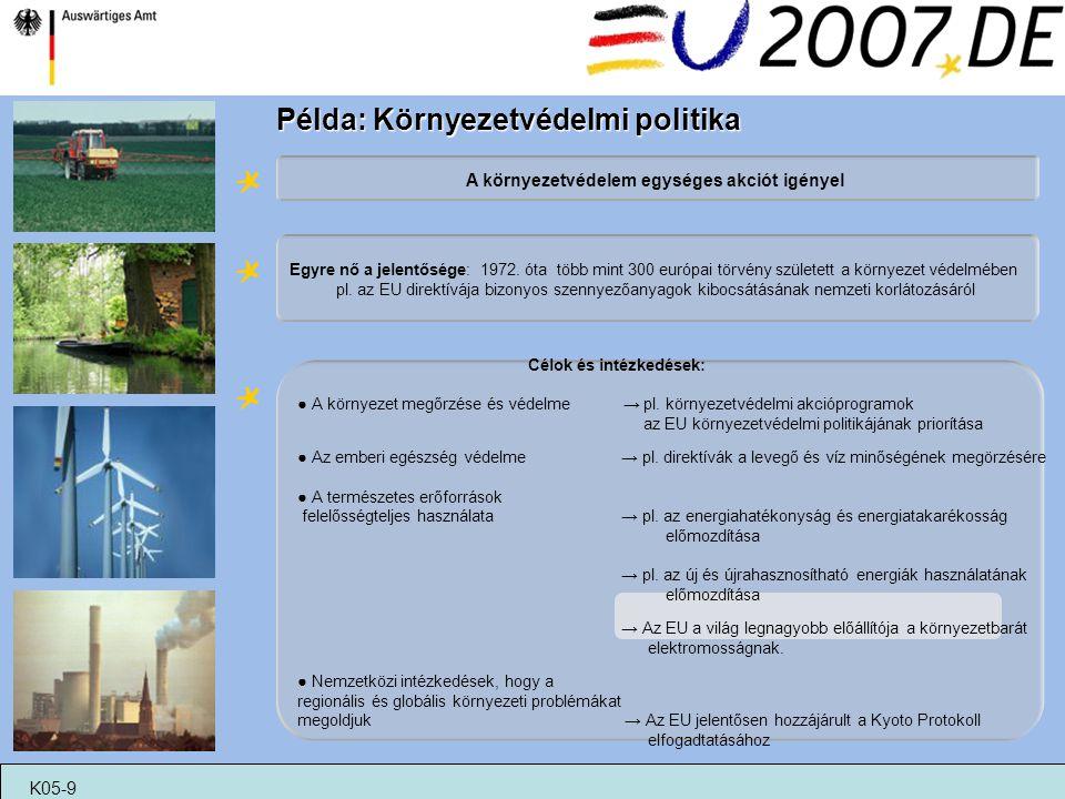 Célok és intézkedések: ● A környezet megőrzése és védelme → pl. környezetvédelmi akcióprogramok az EU környezetvédelmi politikájának priorítása ● Az e